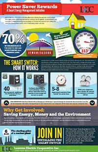 PSR_infographic_thumb